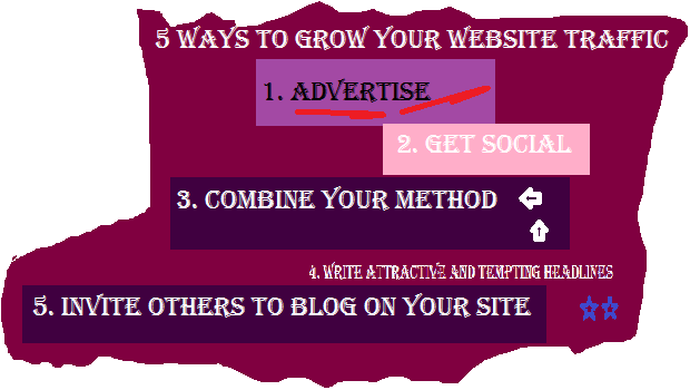 5 Ways To Grow Your Website Traffic